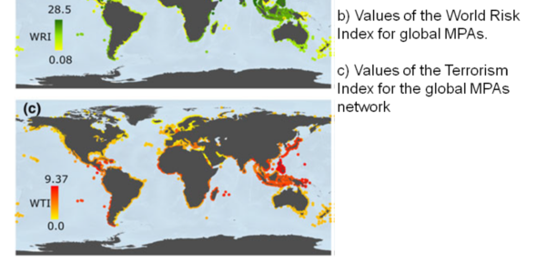 Knock-on effects of national risk assessments on conservation of global biodiversity